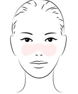 Uw Persoonlijke Routine? Maak uw schoonheidsdiagnose