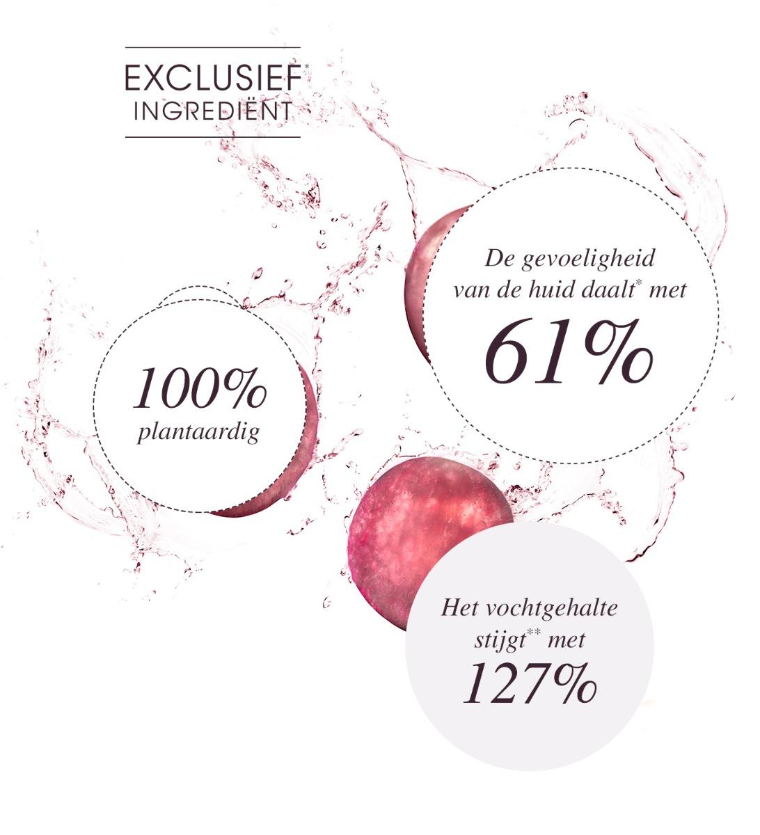 Druivenwater - Bewezen efficiëntie